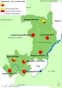 REM monitoring Brazzaville